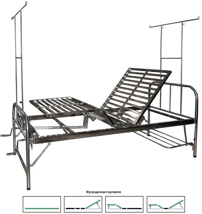 Медицинские кровати,  подголовник для кровати